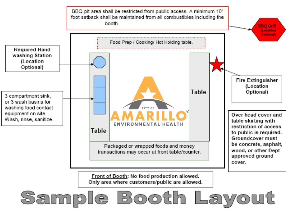 Sample Booth Layout